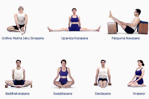 Iyengar Yoga Fingers In Various Mudras